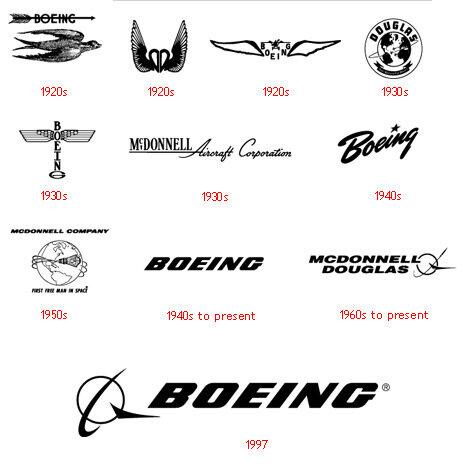 boeing logo evolution