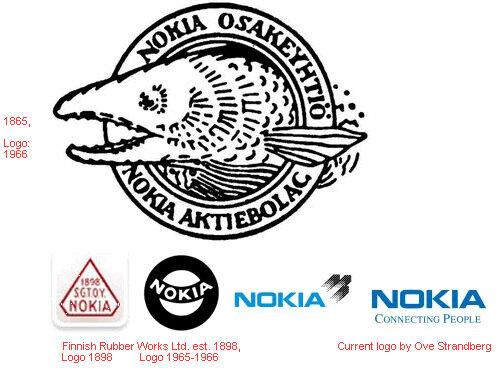 nokia logo evolution