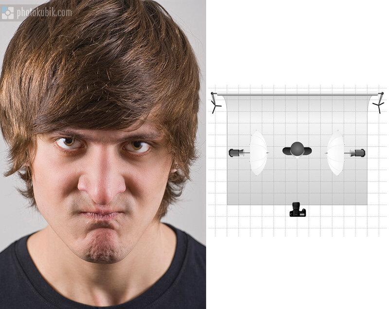 Фотошкола советы портрет обучение  10 схем света для съемки портрета в студии