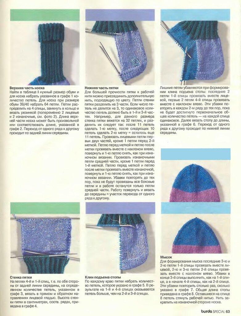 Вязание пятки носка спицами описание фото 67