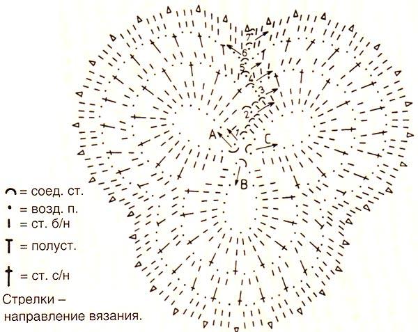 Схема вставки для голубого