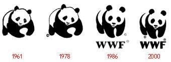 wwf logo evolution
