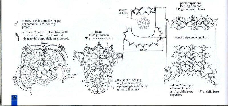 Вязание из остатков пряжи крючком схема 931
