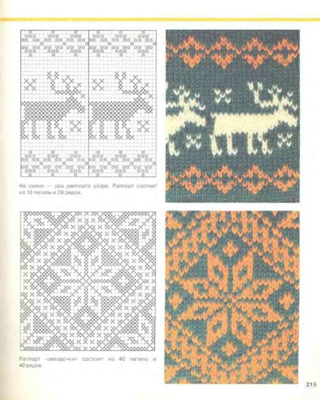 Народные узоры для вязания спицами