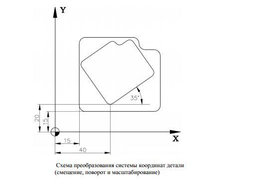 преобразование координат в ЧПУ пример 2