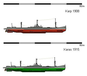 SS_Karp_1908.png