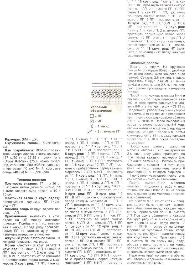 Вязание Шапок - t 14