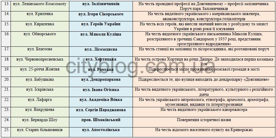 04. Долгинцевский район-04-2~dekomun_012