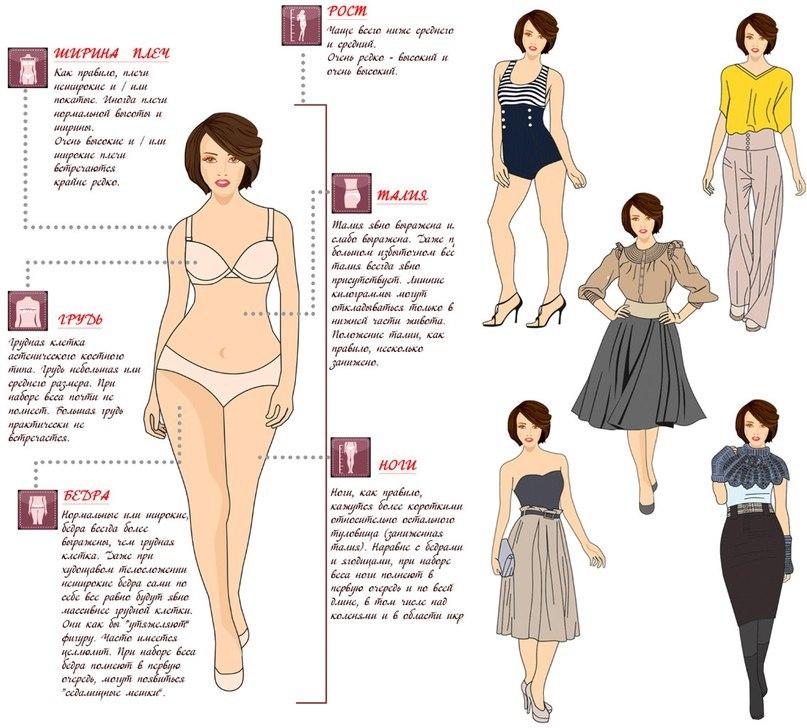 Стиль для разных женских фигур