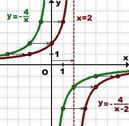 parallelnyj-perenos-grafika