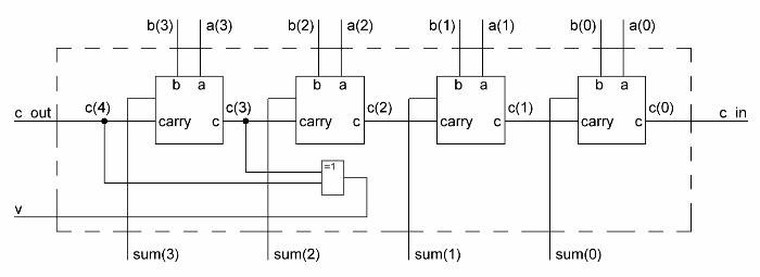 Изучаем основы VHDL, ISE, ПЛИС Xilinx. 0_13f060_c577dd39_orig