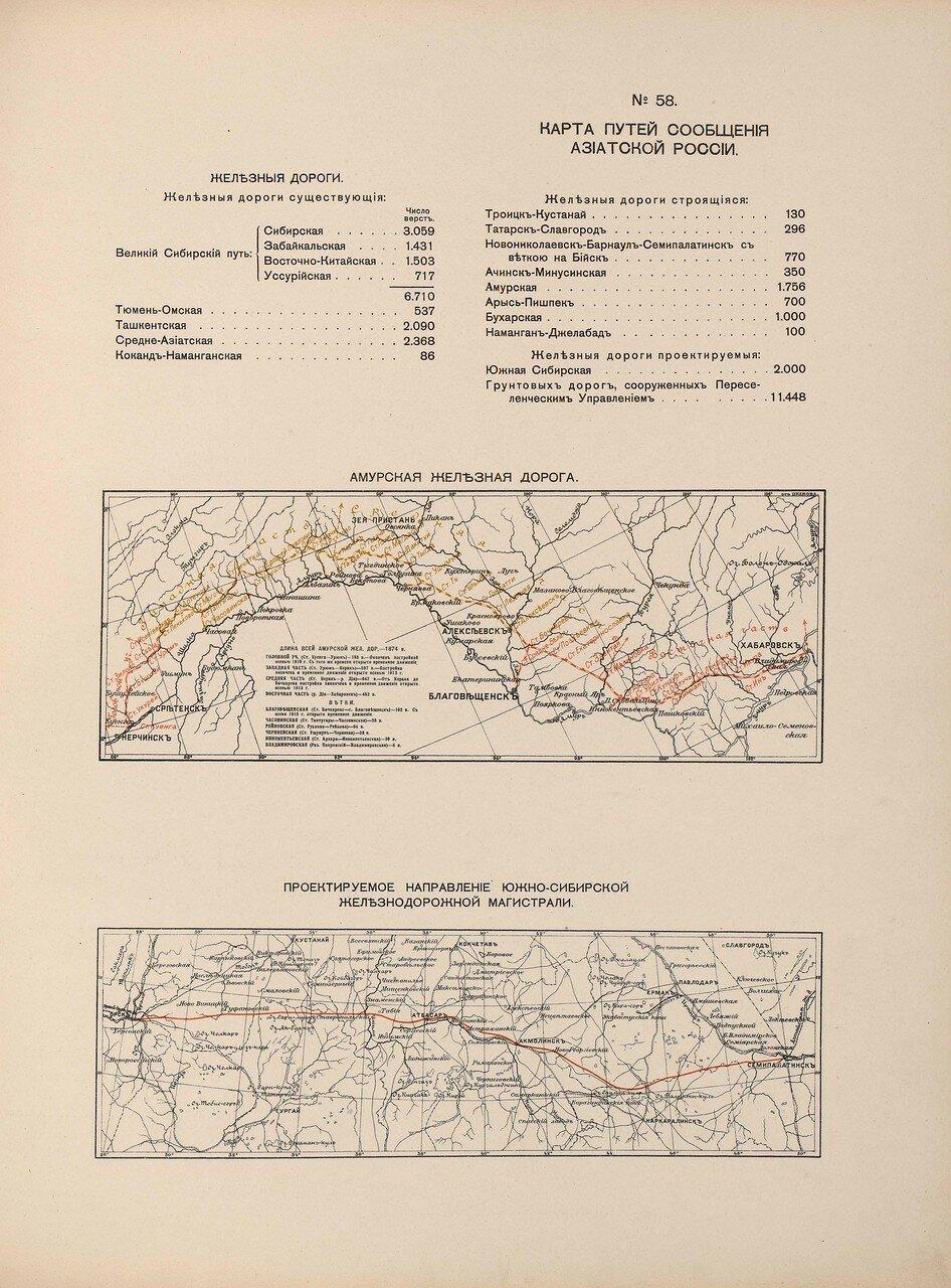 49. Карта путей сообщений Азиатской России