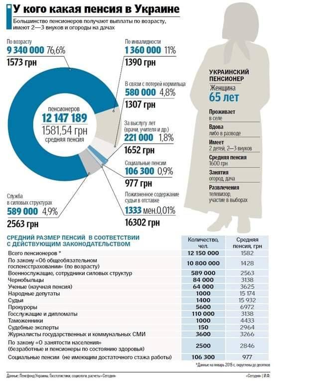В Украине больше 77% аудитории смотрит телеканалы, принадлежащие политикам, - исследование