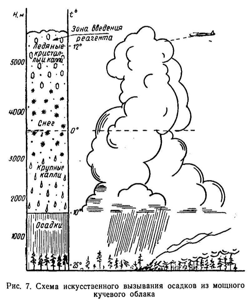 ВБурятии гасят 8 лесных пожаров