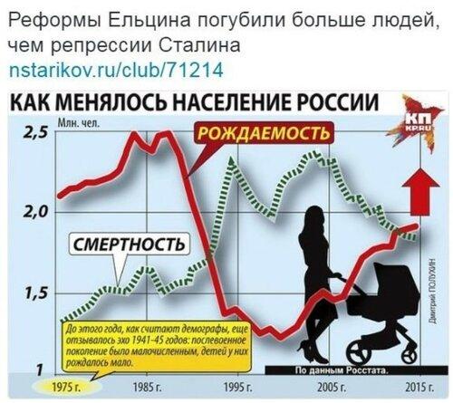 Россия и Запад: Политика в картинках #44