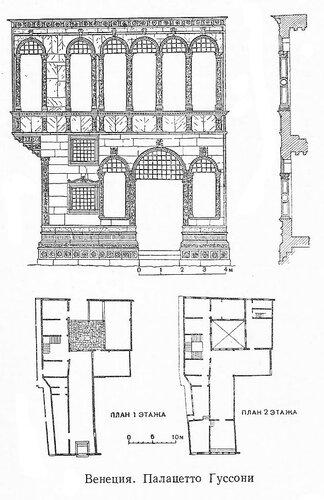 Палацетто Гуссони в Венеции, чертежи