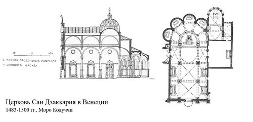 Церковь Сан Дзаккария в Венеции, чертежи