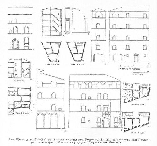 Римские жилые дома XV –XVI вв., чертежи