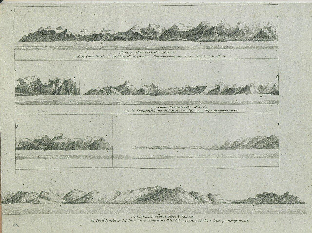 Устье Маточкина Шара. Западный берег Новой Земли