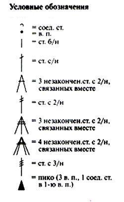 вязание безрукавок и жилеток
