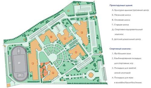 Павловская гимназия, схема застройки