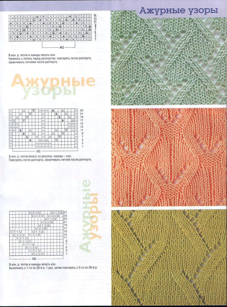 Схемы ажурного вязания узоров спицами с описанием  206