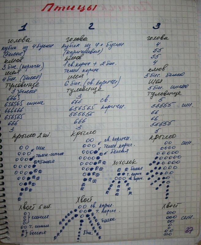Схема журавля под цифрой 1