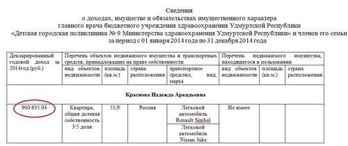 доход Красновой 2014.jpg