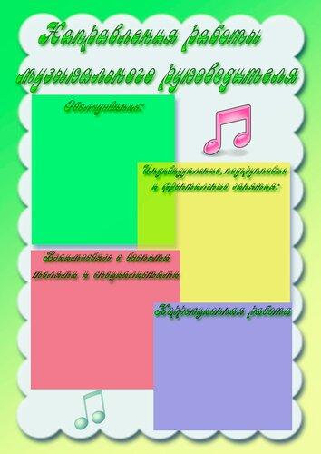Визитная карточка музыкального руководителя