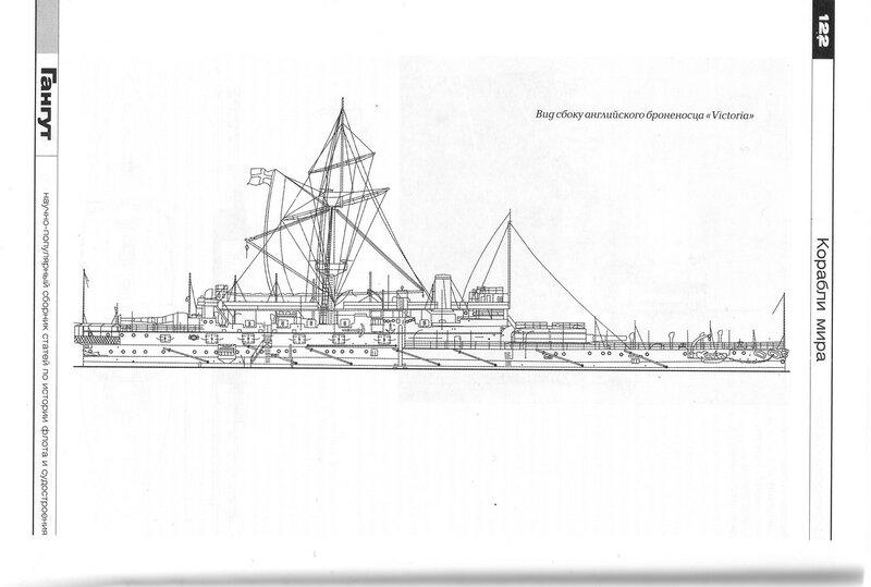 HMS Victoria (Материал)