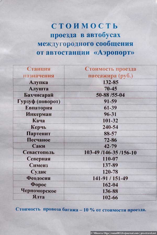 стоимость проезда от аэропорта Симферополя