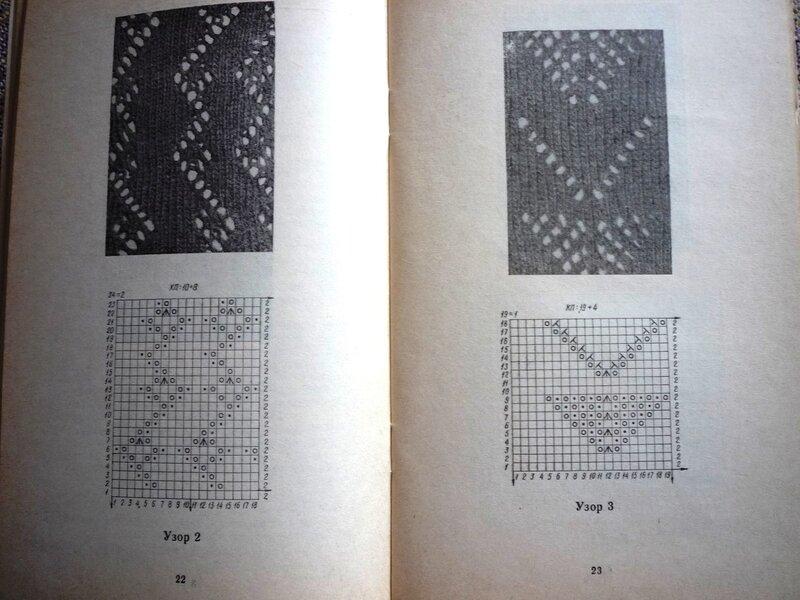 Книга узоров вязания на машине