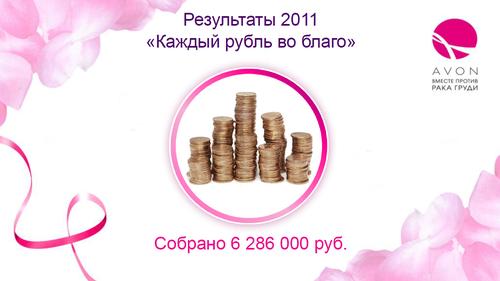 AVON Благотворительные акции