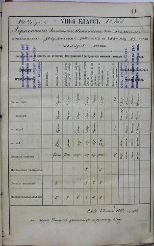 ГАКО, ф. 426, оп. 1, д. 208а, л. 11.