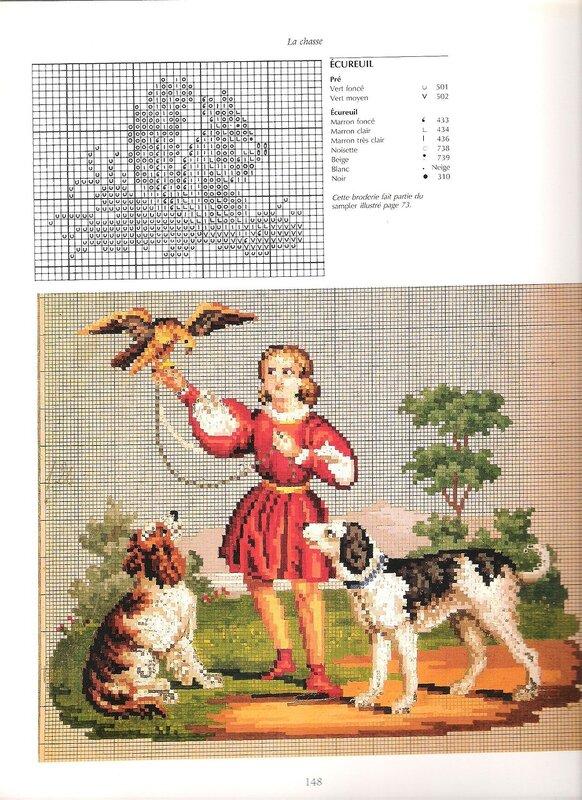 Схемы старых вышивок крестом 81