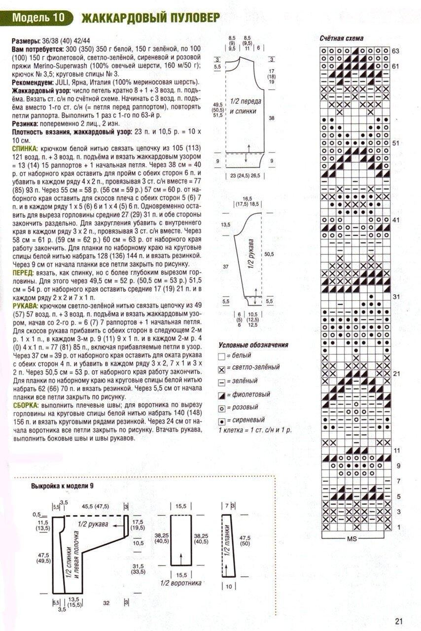 Жаккардовые узоры спицами схемы и описание платья