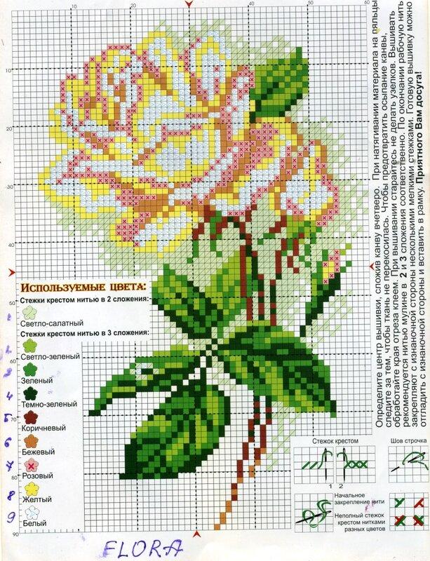 Вышивание крестиком картинки цветы 8