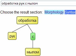 результаты синтаксического разбора с использованием базы знаний