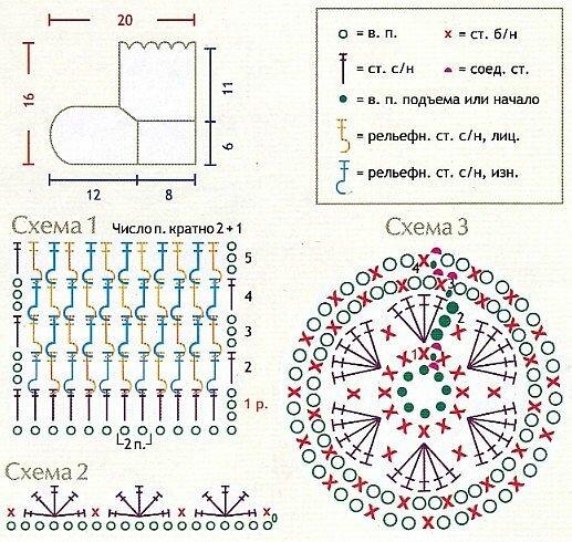 Схема вязания крючком детских носочков для начинающих 44