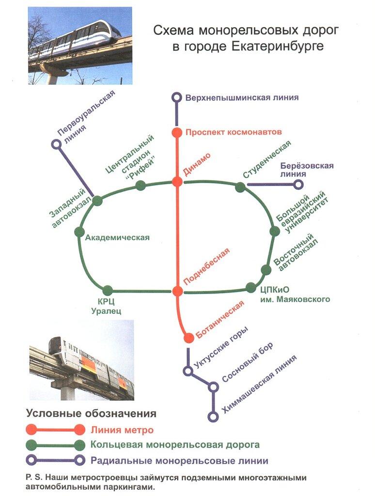 План монорельсовых дорог.