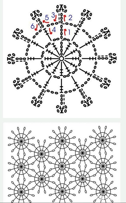 Tags: вязание крючком, вязаные