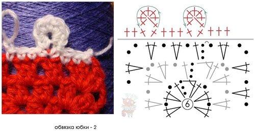 طريقة عمل فستان من الكروشيه بالصور 0_6f8cc_6b06c8ad_L