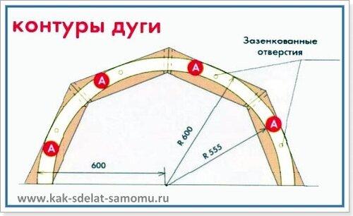 Как сделать дугу из гипсокартона своими руками