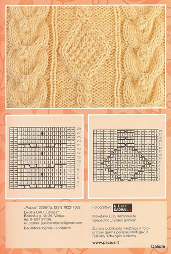 photo crafts ideas: knitting cable