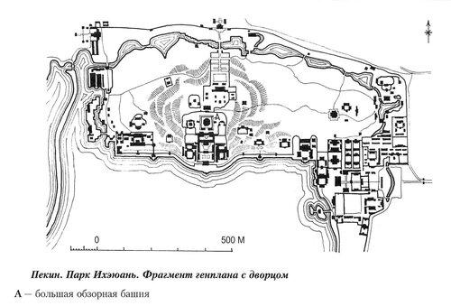 Парк Ихэюань (парк Безмятежного отдыха), фрагмент генплана с дворцом
