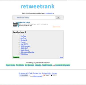 Рейтинг ретвитов