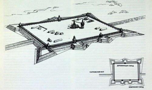 Болховец. Крепость XVII в. Реконструкция Г.А. Каримова