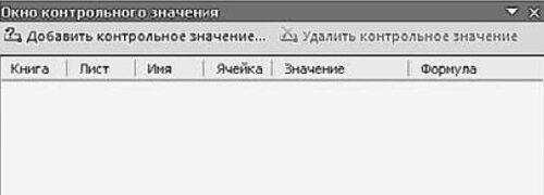 Рис. 4.21. Окно «Окно контрольного значения»