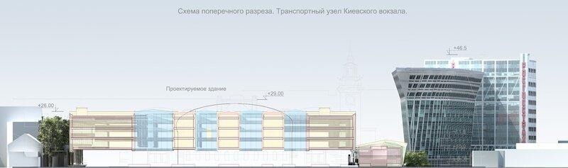 Cхема поперечного разреза Транспортный узел Киевского вокзала copy jpg