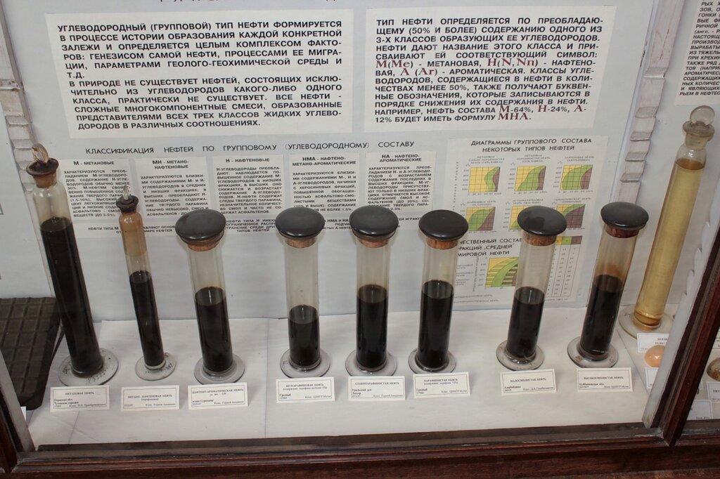 Виды нефти